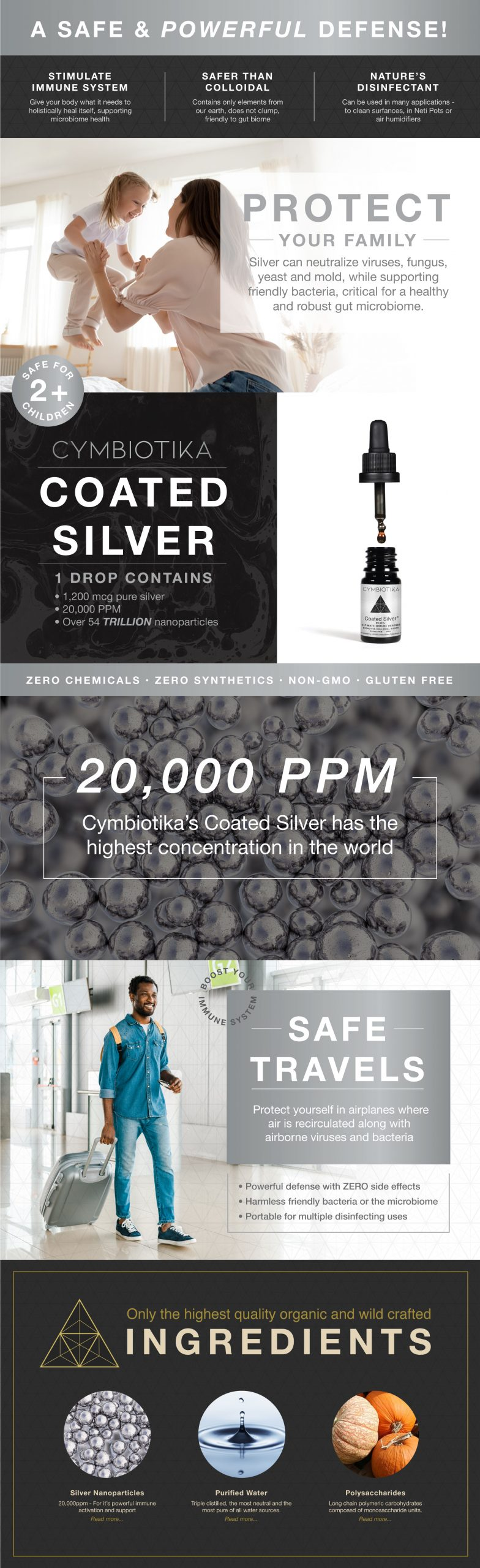 Coated Silver: Colloidal Silver - Cymbiotika Premium Organic Herbal Supplements