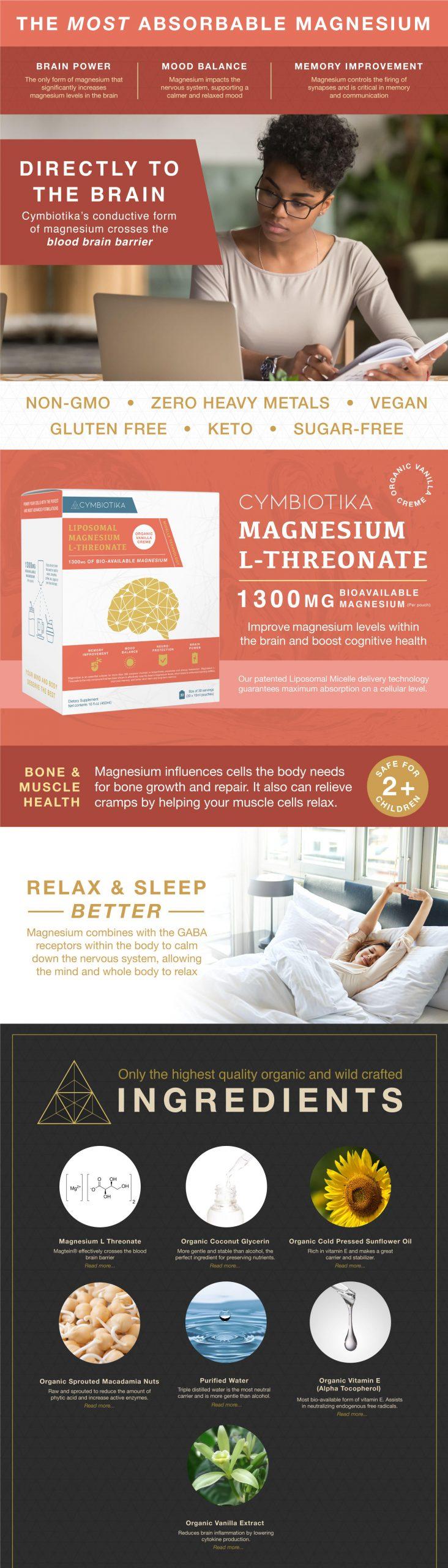 Magnesium L Threonate - Cymbiotika Premium Organic Herbal Supplements